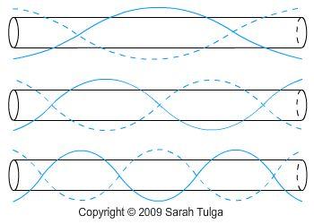 Tubular Glockenspiel - Sarah Tulga